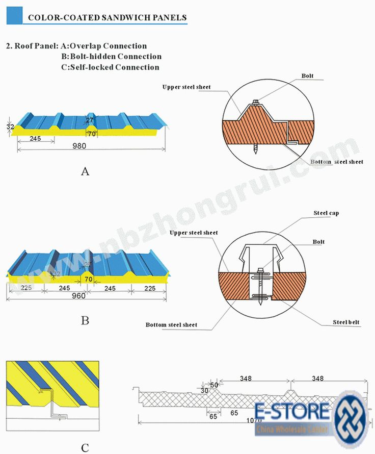 Sandwich Panel Roof بحث Google Structural