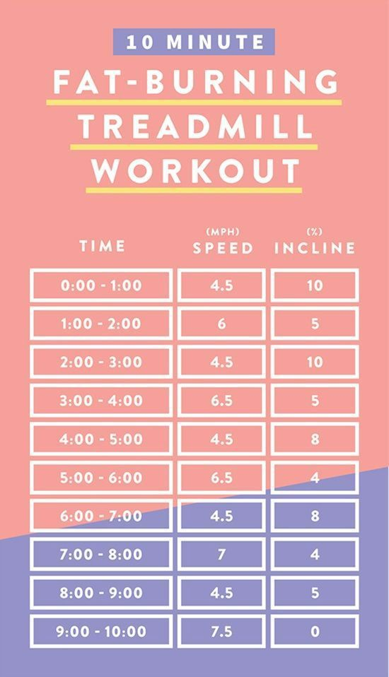 Workout and diet plan template