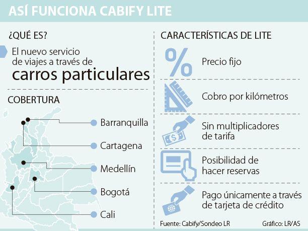 Tarifas fijas, el caballo de batalla de Cabify Lite contra UberX
