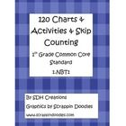 These pages focus on the 120 chart. Here are the Contents:*120 Chart*120 Charts highlighted- by 10's, 5's, 2's (starting a...