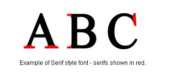 The 'Serif' is a small extra stroke at the end of main horizontal and vertical strokes on some letterforms.   Source: http://www.typographydeconstructed.com/serif/