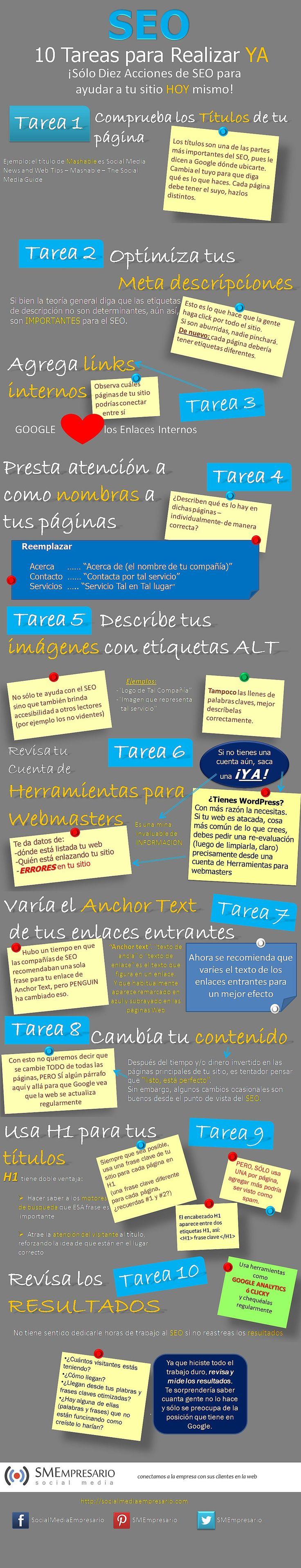 10 Tareas #SEO que tu web necesita. #Infografía en español