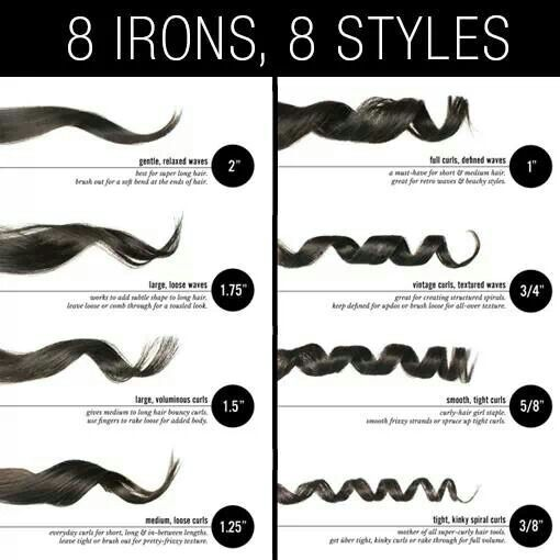 Best 25 Curling Iron Size Ideas On Pinterest Curling