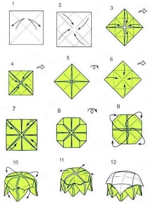 How To Make Jumping Frog Origami Step By Step