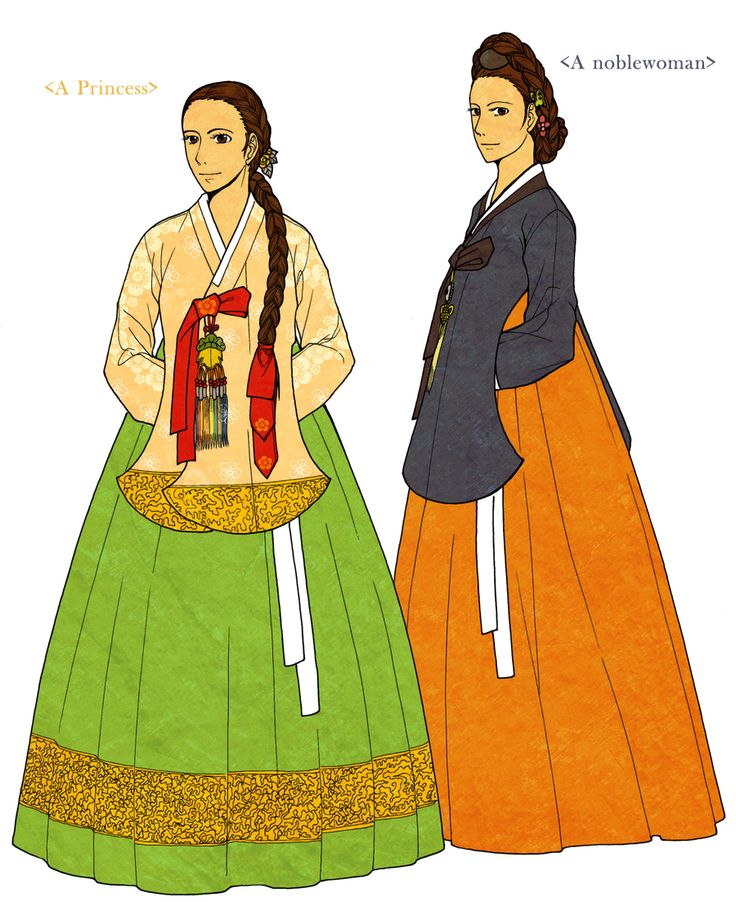 "Dang-ui 2 by Glimja on deviantART(1) In the royal palace, women wore long Jeogori (upper garment), named ""Dang-ui"" and they hide their hands in the clothes. this is etiquette.  (2) Joseon dynasty's women system is classified into two. one is and the other is  (3) Noblewomen could wear Dang-ui when they enter the palace. But their dress can NEVER be gilded or embroidered in gold thread, except a few special days."