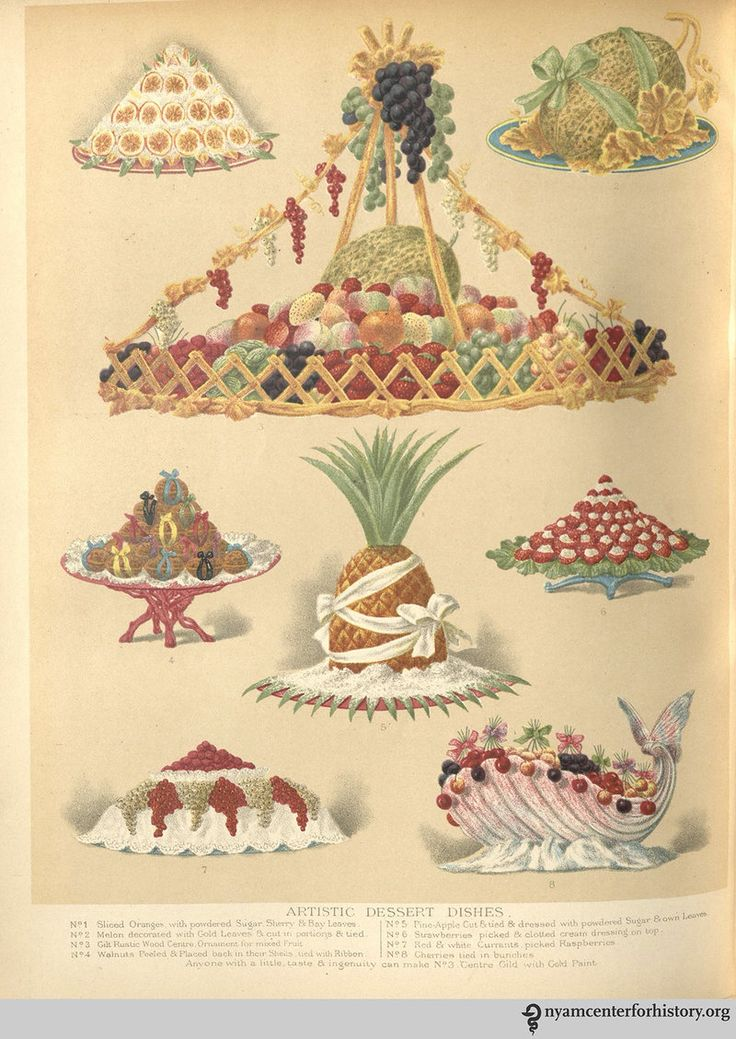 Victorian Cookbooks Were Stuffed with Costumed Roosters and Sphinx Cakes - Atlas Obscura