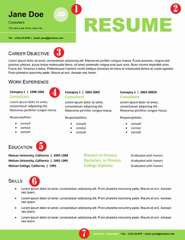 23 resume titles examples that stand out in 2020  resume