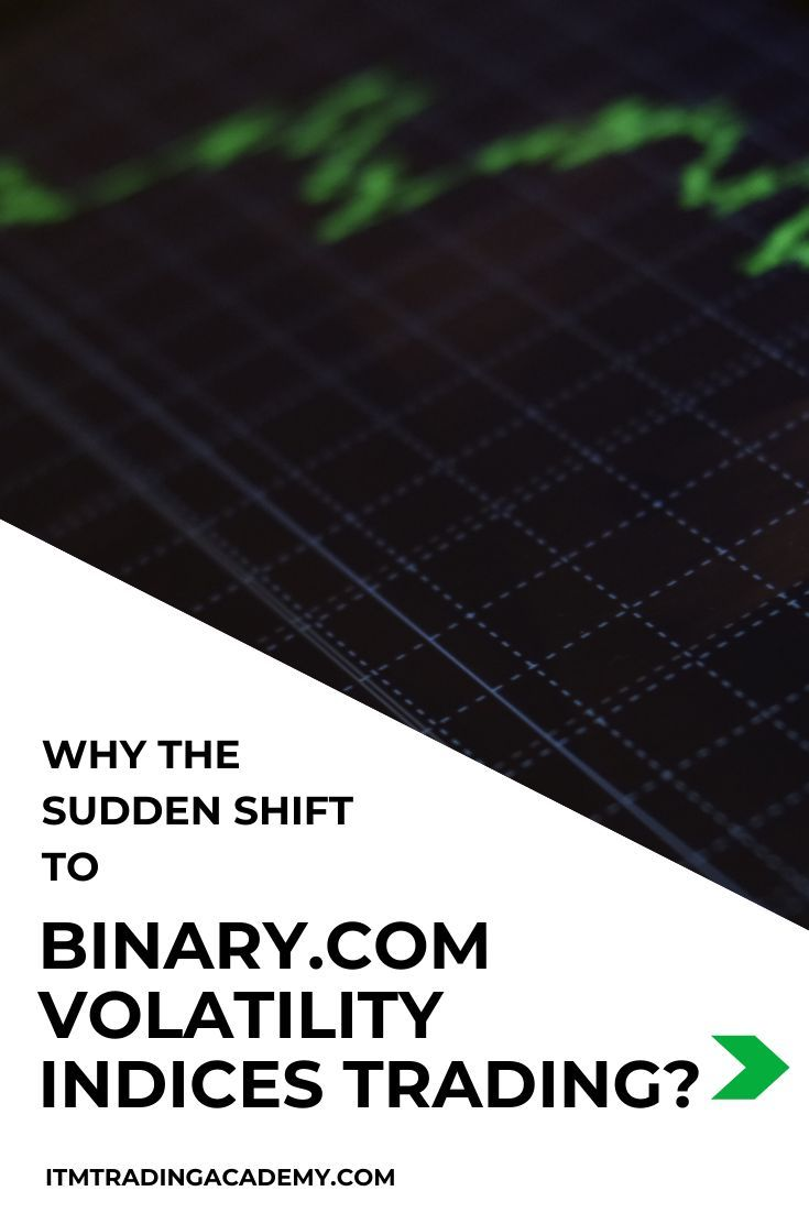 The Beginner S Guide To Binary Com Volatility Indices Market