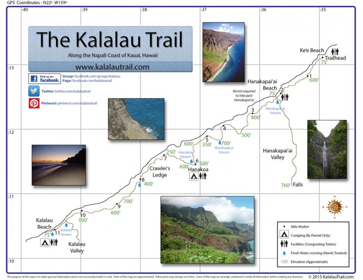 General information about Hawaii's Kalalau Trail along the Napali Coast of Kauai. Maps, Permits along with Hunting and Fishing information.