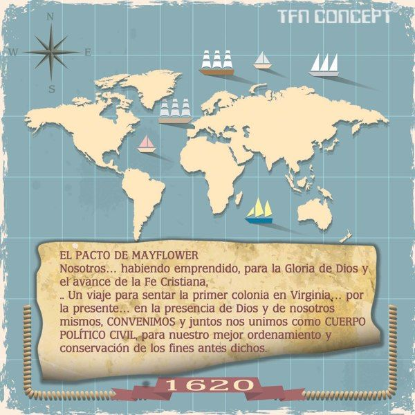 #mayflower #compact #pacto #peregrinos #pilgrims #1620 #cuerpocivil #poltico #government #gobierno #fe #Dios #Cristianismo #orden #consentimiento #comunacuerdo THE MAYFLOWER COMPACT:  FOR THE GLORY OF GOD, FOR THE ADVANCE OF THE CHRISTIAN FAITH…EL PACTO DE MAYFLOWER:  « PARA GLORIA DE DIOS Y EL AVANCE DEL EVANGELIO» All the TFN teachings are based from the study of Basic Principles from TLC. The Stamps of Liberty - Sellos de Libertad
