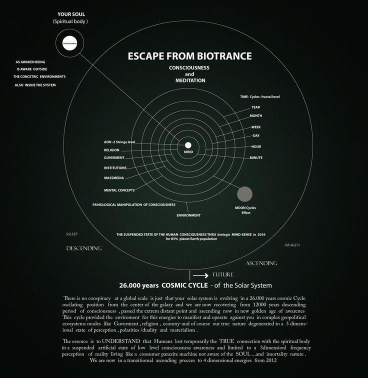 #timetraveller #STARGATE #PLEIADES #Artefact #Cosmicorder #Iluminatti  #Alien #Ancient #NASA #SETI #UFO #stargateSG1