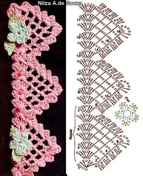 Crochet edging with graph pattern