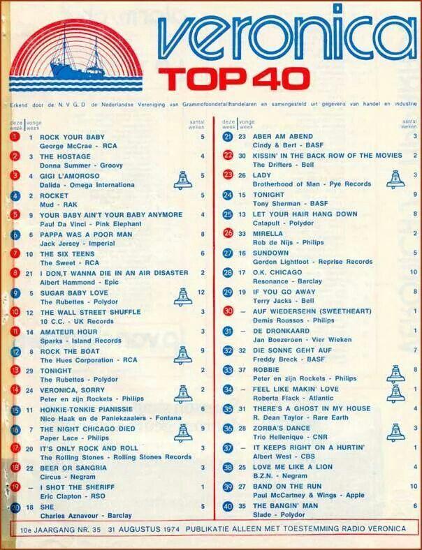 Iedere week gingen we in de pauze naar de platenzaak om de nieuwe top 40 te halen.