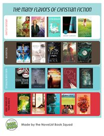 """From the NoveList Book Squad.... When readers come to you looking for Christian fiction, how do you point them in the right direction?    You can customize this flyer in LibraryAware. Search Flyers-Books for """"Christian""""."""
