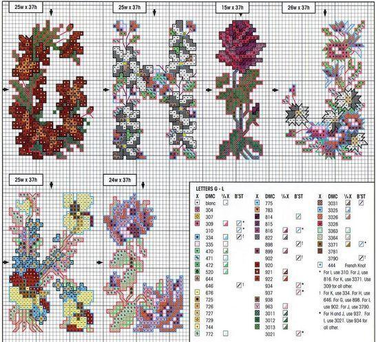 floral alphabet 네이버 블로그 :: 포스트 리스트: