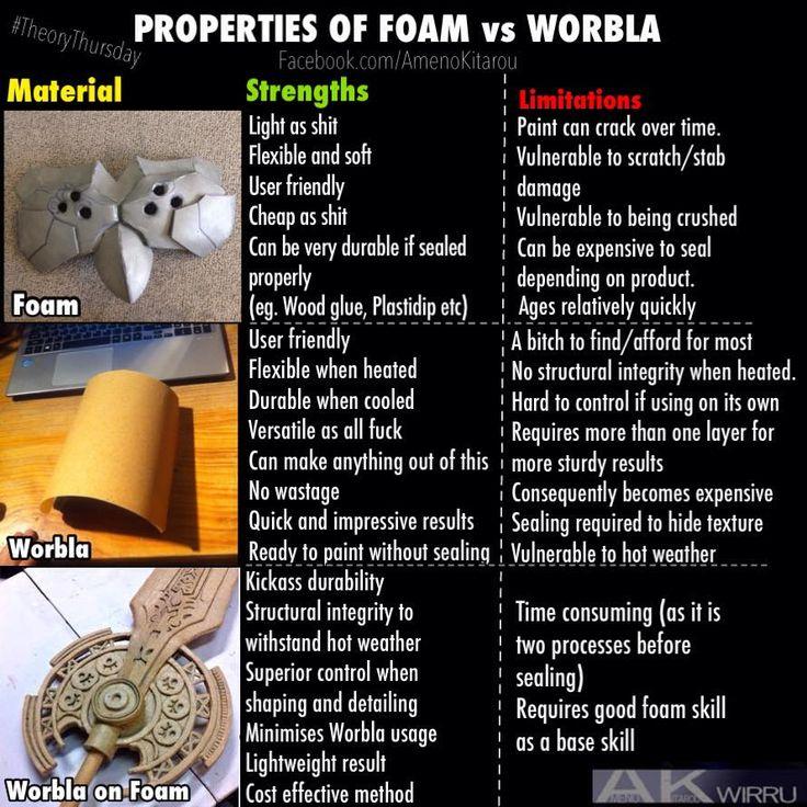 Foam vs Worbla vs Foam + Worbla cosplay tutorial