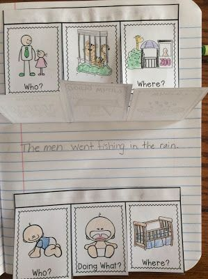 Today I wanted to share my Interactive Writing Notebook for First Grade.   It is jam-packed with writing projects for first grade.  The act...