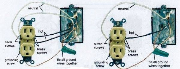 wiring multiple gfci outlets diagram images basic garage wiring diagrams outlets basic wiring diagrams for