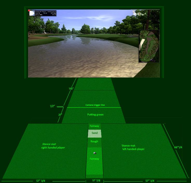 Golf Simulators: 131 Best Golf Simulators Images On Pinterest