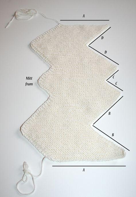 Den här klassiska modellen på bebismössa brukar kallas hjälmmössa. Du stickar en zick-zackformad lapp som sys ihop på ett speciellt sätt. Här visar vi hur du går tillväga. Beskrivningen är …
