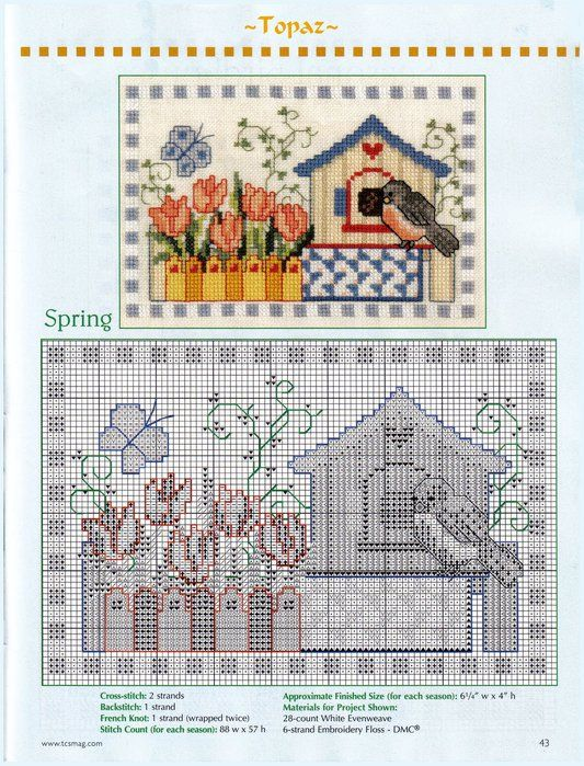 seasonal birdhouses spring  4