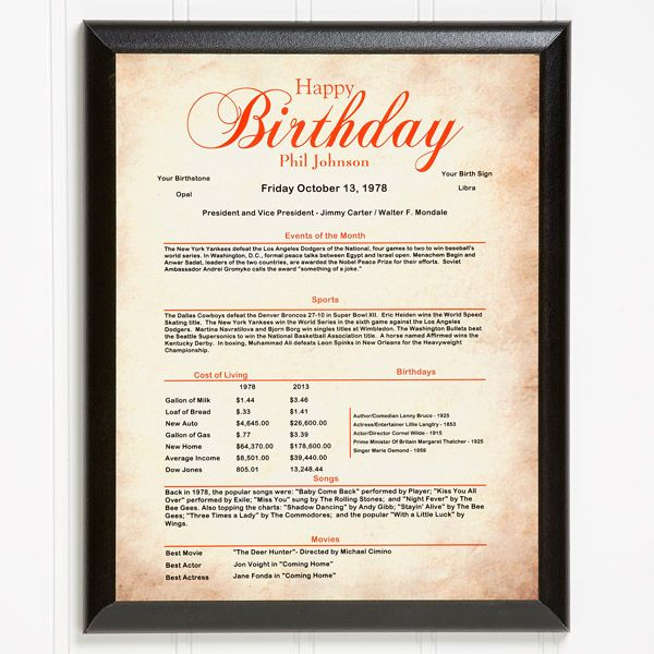 4063 - The Day You Were Born Birthday History Plaque