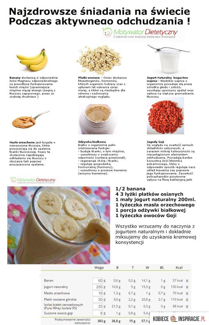 Wyszukiwanie: śniadanie strona 3 - Kobieceinspiracje.pl