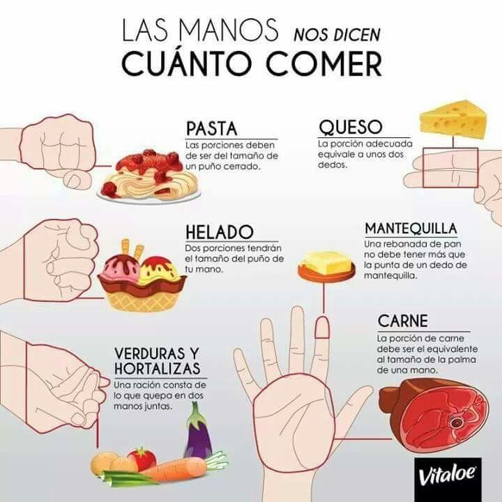 Las manos nos dicen cuánto comer.