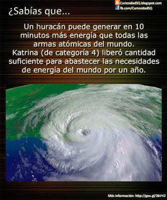 ¿Sabías que?: Energía provocada por huracanes
