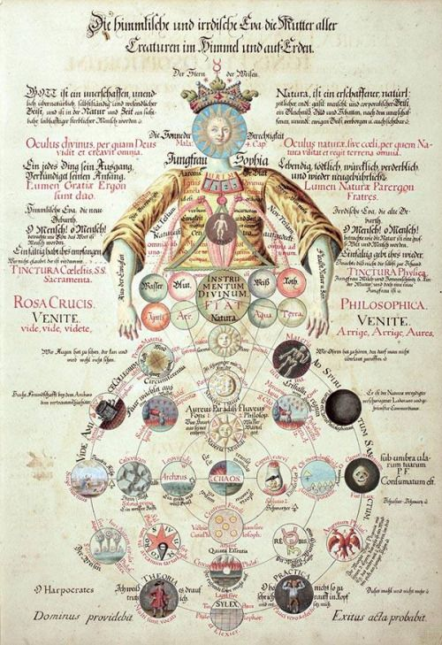 """phreemessen: """" There exists a perfect knowledge, so clear, so sublime, so majestic, so unlimited, that it surpasses all description. All the Rosicrucians have ever done is to point out certain properties of this perfect knowledge and show what one..."""