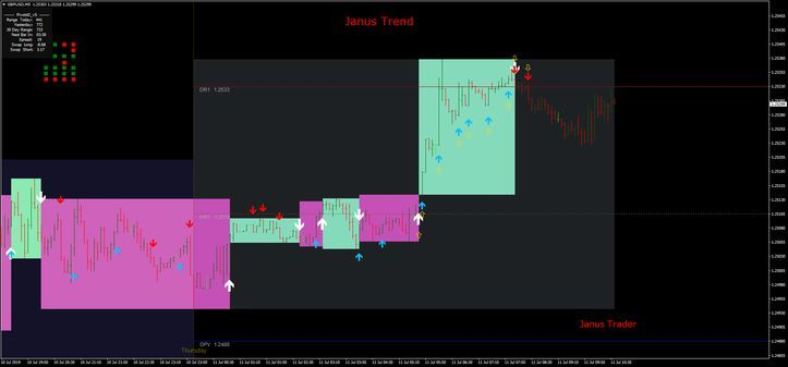 Fisher Transform Indicator Mt4