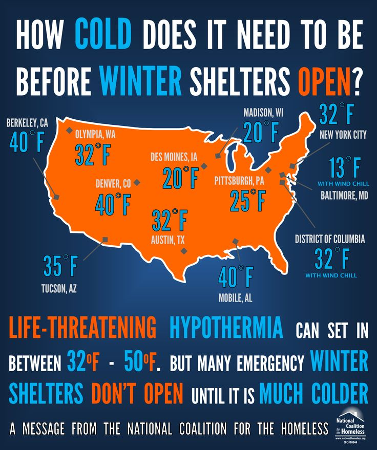 How cold does it need to be before added winter shelters are opened?