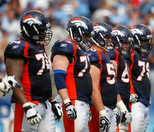 The Broncos...Defense!