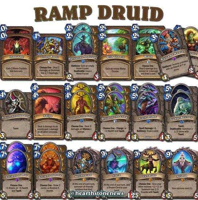 #hearthstone Deck: Ramp Taunt Druid