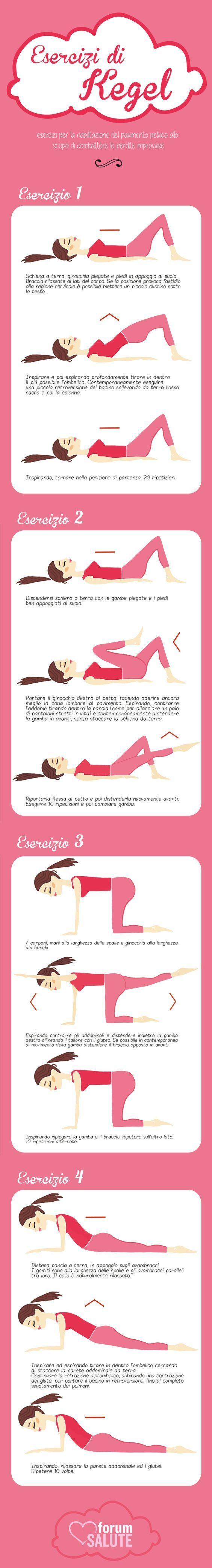 #infografica sugli esercizi di #kegel per la riabilitazione del pavimento pelvico