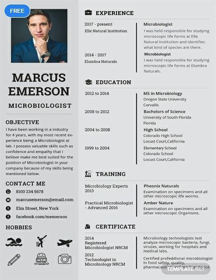 free microbiologist resume