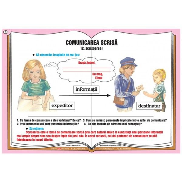 Plansa Comunicarea verbala - comunicarea scrisa - scrisoarea