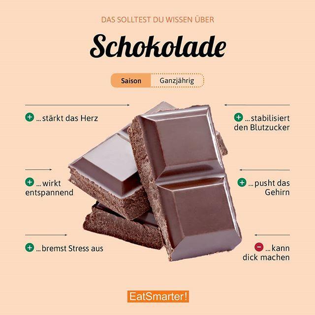 Na wer nutzt das als Anlass etwas dunkle Schokolad…