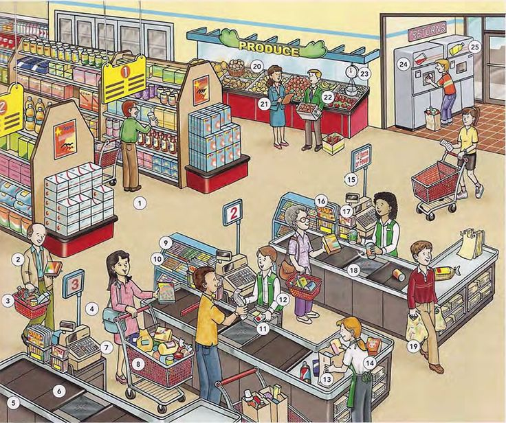 Supermarket, grocery store and shopping vocabulary. Learning English