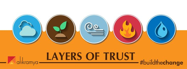 Facebook Cover photo | Layers of Trust | #atikramya