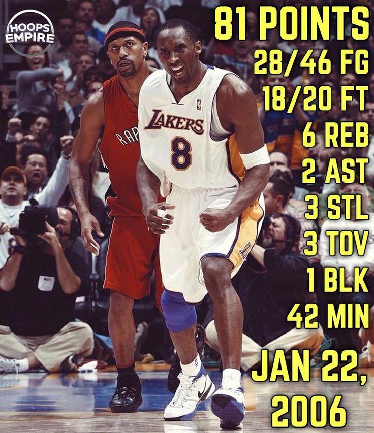12 years ago today... -----------------------------------------#NBA #basketball #nbamemes #bigballerbrand #trusttheprocess #ball #ballislife #Mvp #2k #nba2k #2k18 #rockets #warriors #lakers #celtics #timberwolves #cavs #spurs #sixers #bucks #magic #pelicans #hornets #pistons #pacers #nets #kings #suns #81 #kobe
