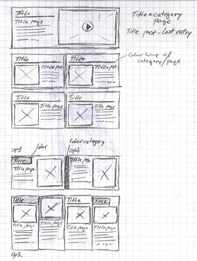 Another example of a grid design Hand-drawn Wireframe Sketches