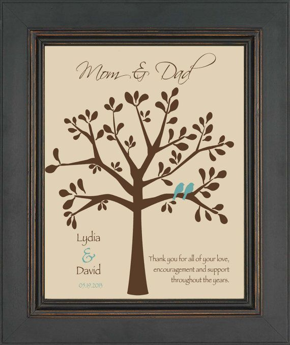 Gifts For Parents Wedding Thank You: Wedding Thank You Gift For Parents In Laws By