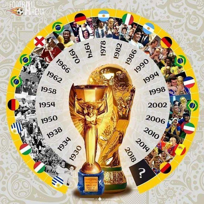 Copa Del Mundo Rusia2018 Futebol Vintage Copa Do Mundo Fifa Copa Do Mundo 2018