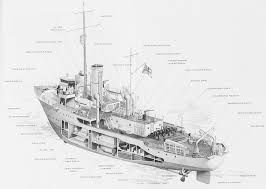 Design Drawings Ton Class Minesweepers - Google Search