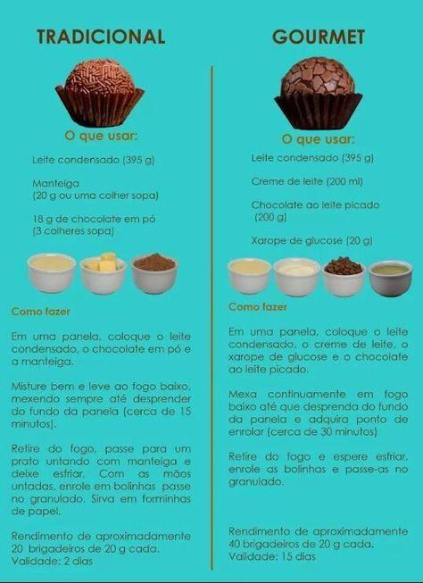 Brigadeiro! #brigadeiro #gourmet #tradicional