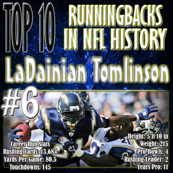 LT had one of the greatest runningback ever by a runningback in 2006 when he had 31 touchdowns, 186 points scored, 1,815 yards, 5.2 yards per carry .and 8 multi touchdown games. He is the fastest player to ever reach 100 touchdowns, and largely due to his versatility as he could run, catch and even throw when asked. For video highlights, fan voting and more, visit - http://prosportstop10.com/top-10-running-backs-in-nfl-history/