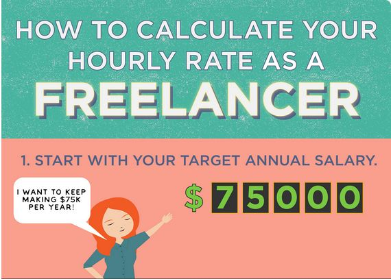 What Should You Charge Per Hour As A Freelancer? | Infographic http://www.slrlounge.com/what-should-you-charge-per-hour-as-a-freelancer-infographic/?utm_term=0_c60190ad3d-5d2d459e60-413975249&mc_cid=5d2d459e60&mc_eid=7f84d3c06d&utm_content=bufferf26f5&utm_medium=social&utm_source=pinterest.com&utm_campaign=buffer