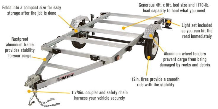 Features for FREE SHIPPING — Ultra-Tow 4ft. x 8ft. Folding Aluminum Utility Trailer Kit — 1170-Lb. Load Capacity