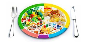 A balance diet is one gives your body nutrition it need to function probably. the website will show you,How to have a balanced diet - Live Well - NHS Choices.Click in and check it out…